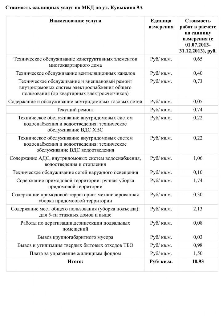 stoim2013kuv9a_1