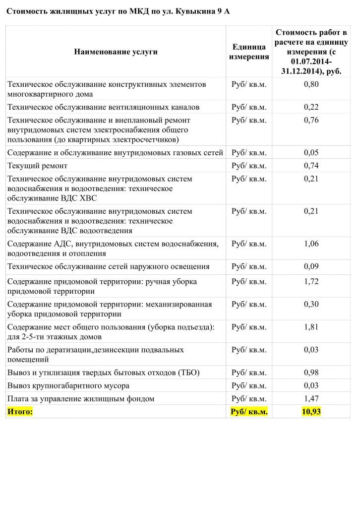 stoim_jil_usl_kuv9a_1